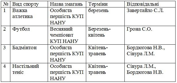plan_sport.jpg