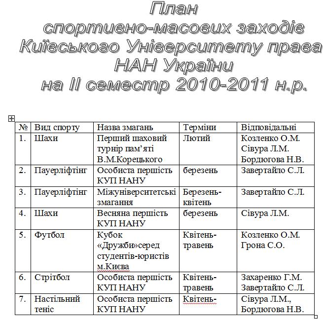 plan_sport_zahodiv.png